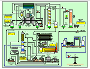 Morton Process Flow